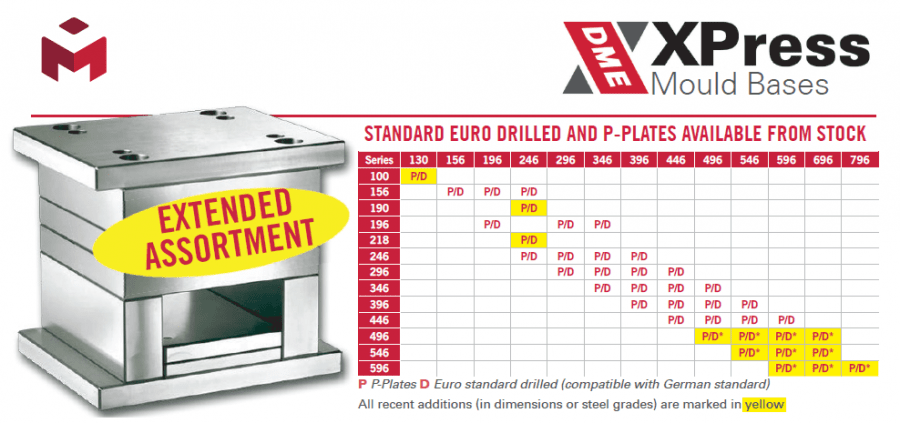 DME XPress Europe – new steel plates types and sizes on stock